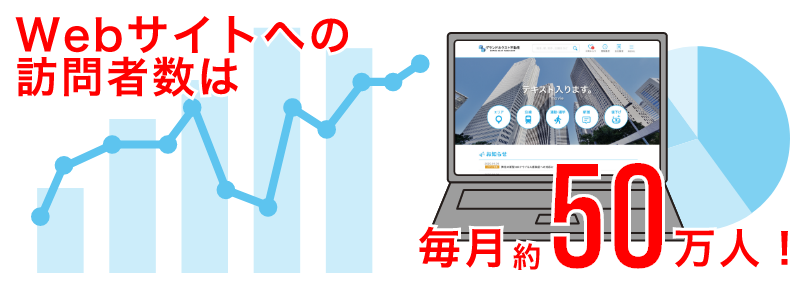 WEBサイトへの訪問者数は 毎月約50万人